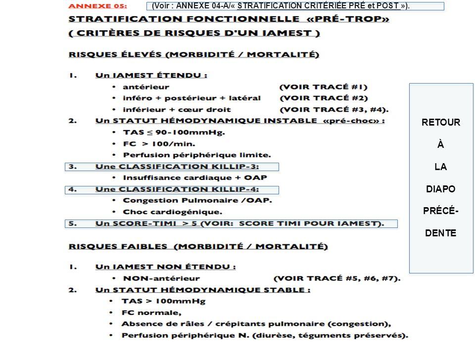 (Voir : ANNEXE 04-A/« STRATIFICATION CRITÉRIÉE PRÉ et POST »). RETOUR À LA DIAPO PRÉCÉ- DENTE