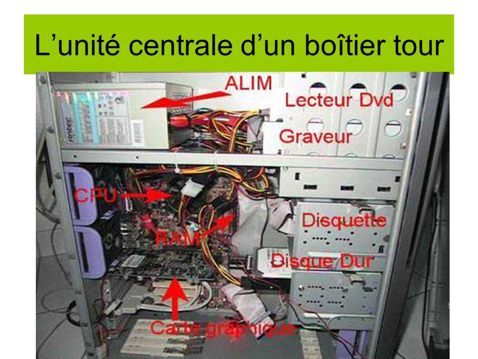 Les éléments principaux de votre PC Lalimentation: Avoir du courant cest mieux.