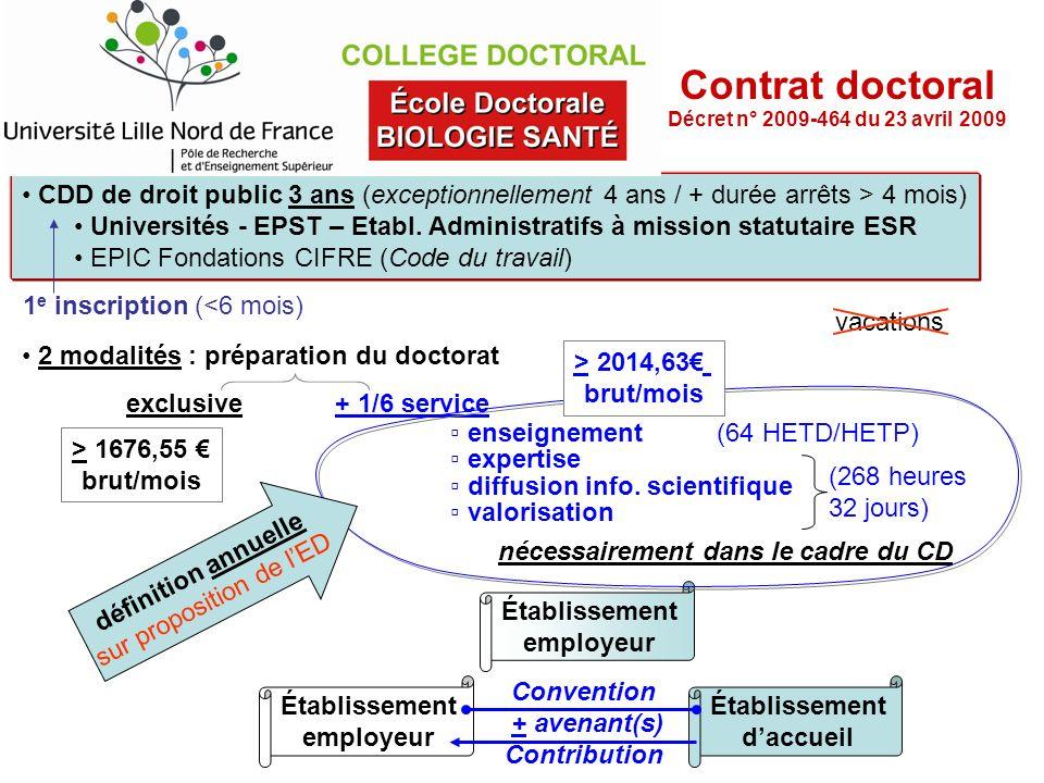 Contrat doctoral Décret n° 2009-464 du 23 avril 2009 > 1676,55 brut/mois enseignement (64 HETD/HETP) expertise diffusion info. scientifique valorisati