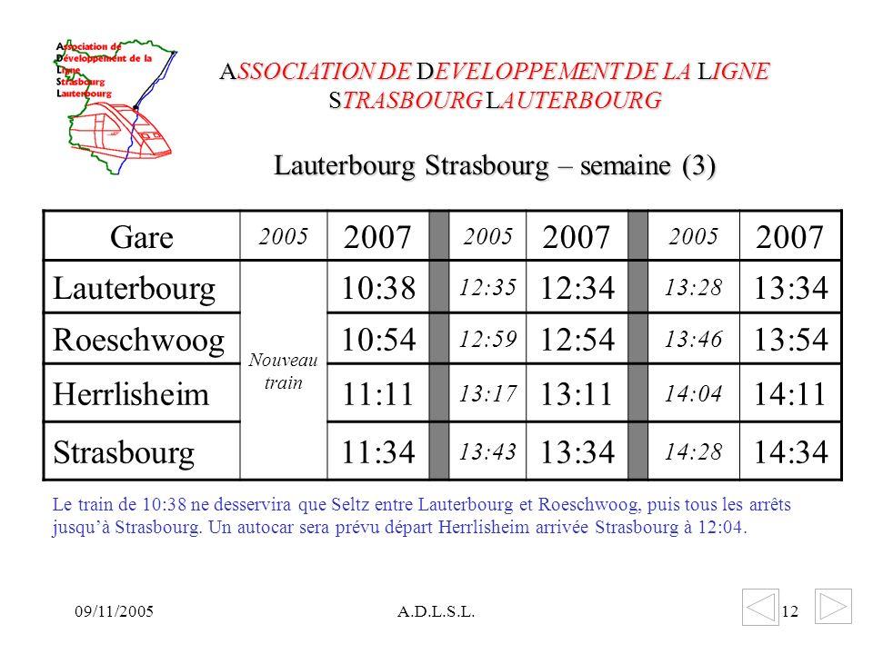 09/11/2005A.D.L.S.L.12 Lauterbourg Strasbourg – semaine (3) ASSOCIATION DE DEVELOPPEMENT DE LA LIGNE STRASBOURG LAUTERBOURG Gare 2005 2007 2005 2007 2005 2007 Lauterbourg Nouveau train 10:38 12:35 12:34 13:28 13:34 Roeschwoog10:54 12:59 12:54 13:46 13:54 Herrlisheim11:11 13:17 13:11 14:04 14:11 Strasbourg11:34 13:43 13:34 14:28 14:34 Le train de 10:38 ne desservira que Seltz entre Lauterbourg et Roeschwoog, puis tous les arrêts jusquà Strasbourg.