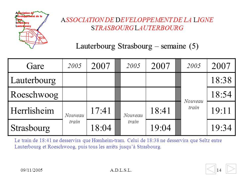 09/11/2005A.D.L.S.L.14 Lauterbourg Strasbourg – semaine (5) ASSOCIATION DE DEVELOPPEMENT DE LA LIGNE STRASBOURG LAUTERBOURG Gare 2005 2007 2005 2007 2005 2007 Lauterbourg Nouveau train 18:38 Roeschwoog18:54 Herrlisheim Nouveau train 17:41 Nouveau train 18:4119:11 Strasbourg18:0419:0419:34 Le train de 18:41 ne desservira que Hœnheim-tram.
