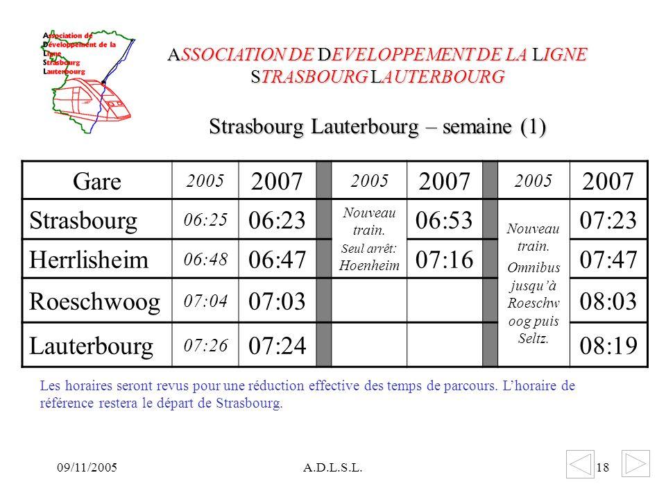 09/11/2005A.D.L.S.L.18 Strasbourg Lauterbourg – semaine (1) ASSOCIATION DE DEVELOPPEMENT DE LA LIGNE STRASBOURG LAUTERBOURG Gare 2005 2007 2005 2007 2005 2007 Strasbourg 06:25 06:23 Nouveau train.