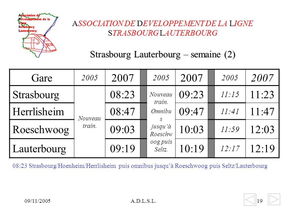 09/11/2005A.D.L.S.L.19 Strasbourg Lauterbourg – semaine (2) ASSOCIATION DE DEVELOPPEMENT DE LA LIGNE STRASBOURG LAUTERBOURG Gare 2005 2007 2005 2007 2005 2007 Strasbourg Nouveau train.