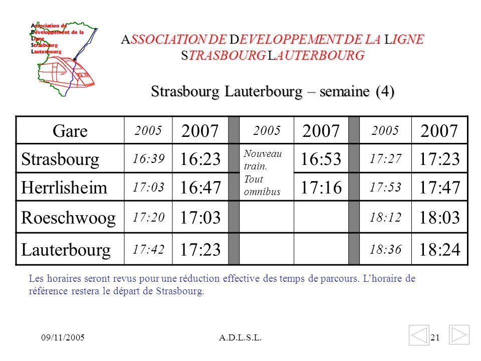 09/11/2005A.D.L.S.L.21 Strasbourg Lauterbourg – semaine (4) ASSOCIATION DE DEVELOPPEMENT DE LA LIGNE STRASBOURG LAUTERBOURG Gare 2005 2007 2005 2007 2005 2007 Strasbourg 16:39 16:23 Nouveau train.