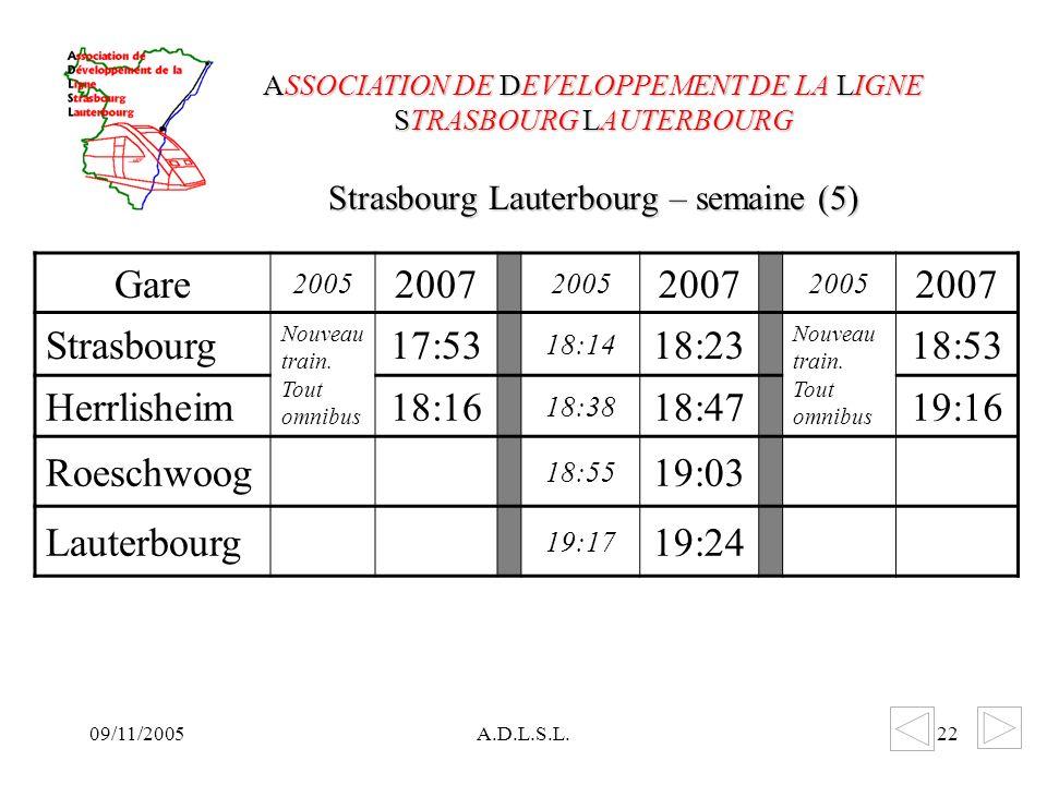 09/11/2005A.D.L.S.L.22 Strasbourg Lauterbourg – semaine (5) ASSOCIATION DE DEVELOPPEMENT DE LA LIGNE STRASBOURG LAUTERBOURG Gare 2005 2007 2005 2007 2005 2007 Strasbourg Nouveau train.