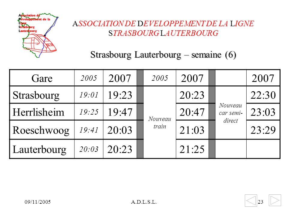 09/11/2005A.D.L.S.L.23 Strasbourg Lauterbourg – semaine (6) ASSOCIATION DE DEVELOPPEMENT DE LA LIGNE STRASBOURG LAUTERBOURG Gare 2005 2007 2005 2007 Strasbourg 19:01 19:23 Nouveau train 20:23 Nouveau car semi- direct 22:30 Herrlisheim 19:25 19:4720:4723:03 Roeschwoog 19:41 20:0321:0323:29 Lauterbourg 20:03 20:2321:25
