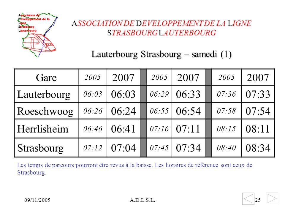 09/11/2005A.D.L.S.L.25 Lauterbourg Strasbourg – samedi (1) ASSOCIATION DE DEVELOPPEMENT DE LA LIGNE STRASBOURG LAUTERBOURG Gare 2005 2007 2005 2007 2005 2007 Lauterbourg 06:03 06:29 06:33 07:36 07:33 Roeschwoog 06:26 06:24 06:55 06:54 07:58 07:54 Herrlisheim 06:46 06:41 07:16 07:11 08:15 08:11 Strasbourg 07:12 07:04 07:45 07:34 08:40 08:34 Les temps de parcours pourront être revus à la baisse.