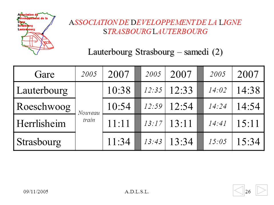 09/11/2005A.D.L.S.L.26 Lauterbourg Strasbourg – samedi (2) ASSOCIATION DE DEVELOPPEMENT DE LA LIGNE STRASBOURG LAUTERBOURG Gare 2005 2007 2005 2007 2005 2007 Lauterbourg Nouveau train 10:38 12:35 12:33 14:02 14:38 Roeschwoog10:54 12:59 12:54 14:24 14:54 Herrlisheim11:11 13:17 13:11 14:41 15:11 Strasbourg11:34 13:43 13:34 15:05 15:34