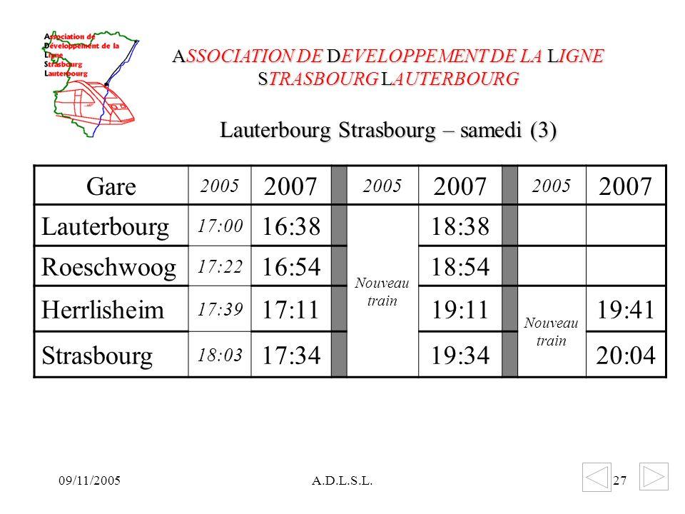 09/11/2005A.D.L.S.L.27 Lauterbourg Strasbourg – samedi (3) ASSOCIATION DE DEVELOPPEMENT DE LA LIGNE STRASBOURG LAUTERBOURG Gare 2005 2007 2005 2007 2005 2007 Lauterbourg 17:00 16:38 Nouveau train 18:38 Roeschwoog 17:22 16:5418:54 Herrlisheim 17:39 17:1119:11 Nouveau train 19:41 Strasbourg 18:03 17:3419:3420:04