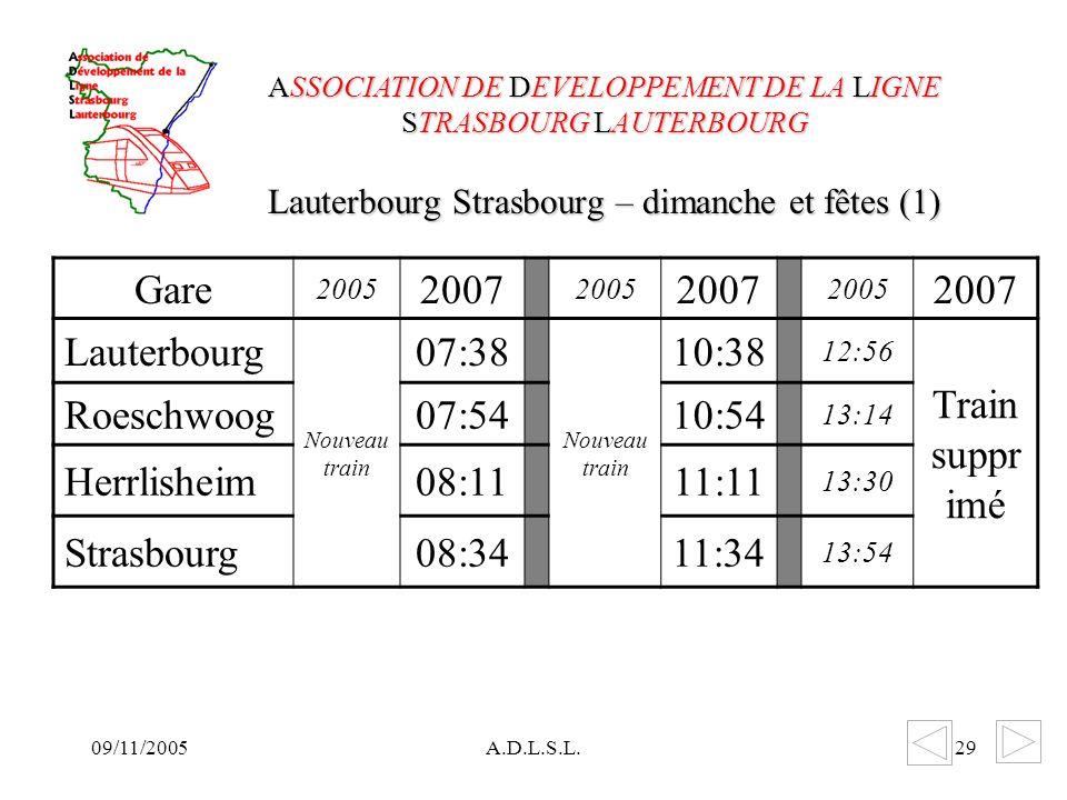 09/11/2005A.D.L.S.L.29 Lauterbourg Strasbourg – dimanche et fêtes (1) ASSOCIATION DE DEVELOPPEMENT DE LA LIGNE STRASBOURG LAUTERBOURG Gare 2005 2007 2005 2007 2005 2007 Lauterbourg Nouveau train 07:38 Nouveau train 10:38 12:56 Train suppr imé Roeschwoog07:5410:54 13:14 Herrlisheim08:1111:11 13:30 Strasbourg08:3411:34 13:54