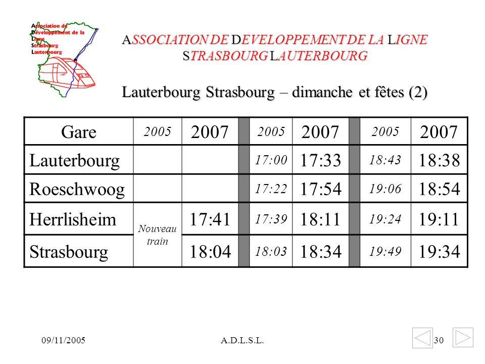 09/11/2005A.D.L.S.L.30 Lauterbourg Strasbourg – dimanche et fêtes (2) ASSOCIATION DE DEVELOPPEMENT DE LA LIGNE STRASBOURG LAUTERBOURG Gare 2005 2007 2005 2007 2005 2007 Lauterbourg 17:00 17:33 18:43 18:38 Roeschwoog 17:22 17:54 19:06 18:54 Herrlisheim Nouveau train 17:41 17:39 18:11 19:24 19:11 Strasbourg18:04 18:03 18:34 19:49 19:34
