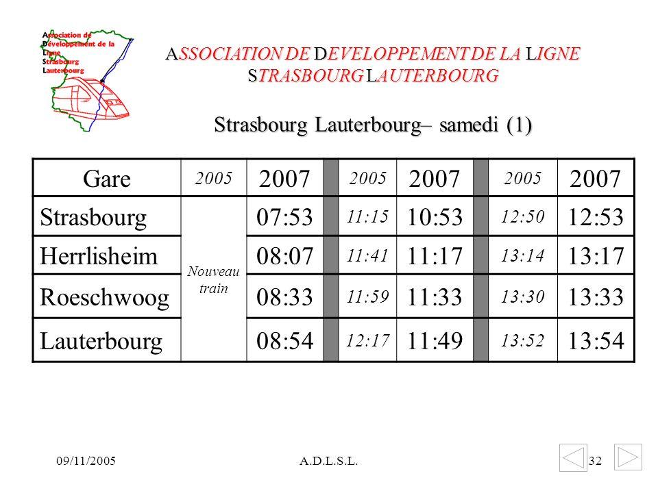 09/11/2005A.D.L.S.L.32 Strasbourg Lauterbourg– samedi (1) ASSOCIATION DE DEVELOPPEMENT DE LA LIGNE STRASBOURG LAUTERBOURG Gare 2005 2007 2005 2007 2005 2007 Strasbourg Nouveau train 07:53 11:15 10:53 12:50 12:53 Herrlisheim08:07 11:41 11:17 13:14 13:17 Roeschwoog08:33 11:59 11:33 13:30 13:33 Lauterbourg08:54 12:17 11:49 13:52 13:54