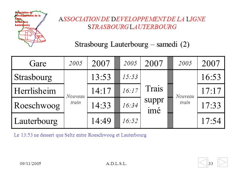 09/11/2005A.D.L.S.L.33 Strasbourg Lauterbourg – samedi (2) ASSOCIATION DE DEVELOPPEMENT DE LA LIGNE STRASBOURG LAUTERBOURG Gare 2005 2007 2005 2007 2005 2007 Strasbourg Nouveau train 13:53 15:53 Trais suppr imé Nouveau train 16:53 Herrlisheim14:17 16:17 17:17 Roeschwoog14:33 16:34 17:33 Lauterbourg14:49 16:52 17:54 Le 13:53 ne dessert que Seltz entre Roeschwoog et Lauterbourg