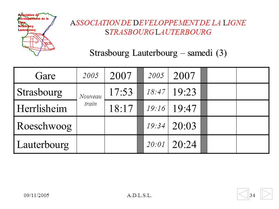 09/11/2005A.D.L.S.L.34 Strasbourg Lauterbourg – samedi (3) ASSOCIATION DE DEVELOPPEMENT DE LA LIGNE STRASBOURG LAUTERBOURG Gare 2005 2007 2005 2007 Strasbourg Nouveau train 17:53 18:47 19:23 Herrlisheim18:17 19:16 19:47 Roeschwoog 19:34 20:03 Lauterbourg 20:01 20:24