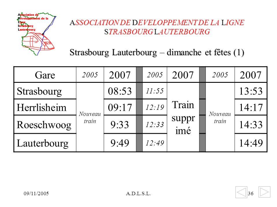 09/11/2005A.D.L.S.L.36 Strasbourg Lauterbourg – dimanche et fêtes (1) ASSOCIATION DE DEVELOPPEMENT DE LA LIGNE STRASBOURG LAUTERBOURG Gare 2005 2007 2005 2007 2005 2007 Strasbourg Nouveau train 08:53 11:55 Train suppr imé Nouveau train 13:53 Herrlisheim09:17 12:19 14:17 Roeschwoog9:33 12:33 14:33 Lauterbourg9:49 12:49 14:49