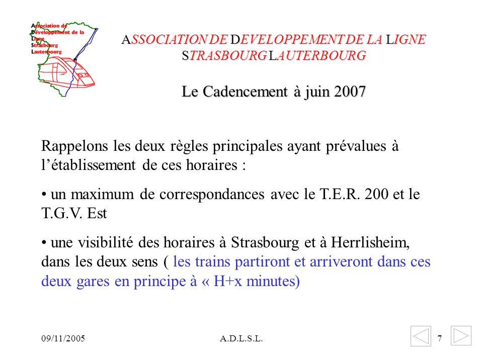 09/11/2005A.D.L.S.L.7 Rappelons les deux règles principales ayant prévalues à létablissement de ces horaires : un maximum de correspondances avec le T.E.R.