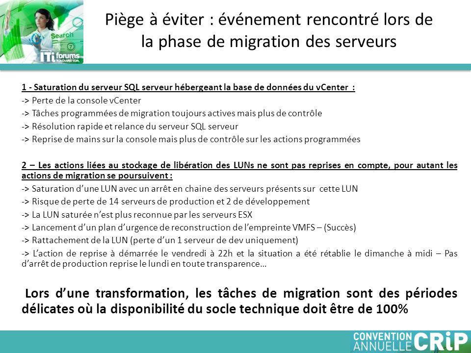 Piège à éviter : événement rencontré lors de la phase de migration des serveurs 1 - Saturation du serveur SQL serveur hébergeant la base de données du vCenter : -> Perte de la console vCenter -> Tâches programmées de migration toujours actives mais plus de contrôle -> Résolution rapide et relance du serveur SQL serveur -> Reprise de mains sur la console mais plus de contrôle sur les actions programmées 2 – Les actions liées au stockage de libération des LUNs ne sont pas reprises en compte, pour autant les actions de migration se poursuivent : -> Saturation dune LUN avec un arrêt en chaine des serveurs présents sur cette LUN -> Risque de perte de 14 serveurs de production et 2 de développement -> La LUN saturée nest plus reconnue par les serveurs ESX -> Lancement dun plan durgence de reconstruction de lempreinte VMFS – (Succès) -> Rattachement de la LUN (perte dun 1 serveur de dev uniquement) -> Laction de reprise à démarrée le vendredi à 22h et la situation a été rétablie le dimanche à midi – Pas darrêt de production reprise le lundi en toute transparence… Lors dune transformation, les tâches de migration sont des périodes délicates où la disponibilité du socle technique doit être de 100%