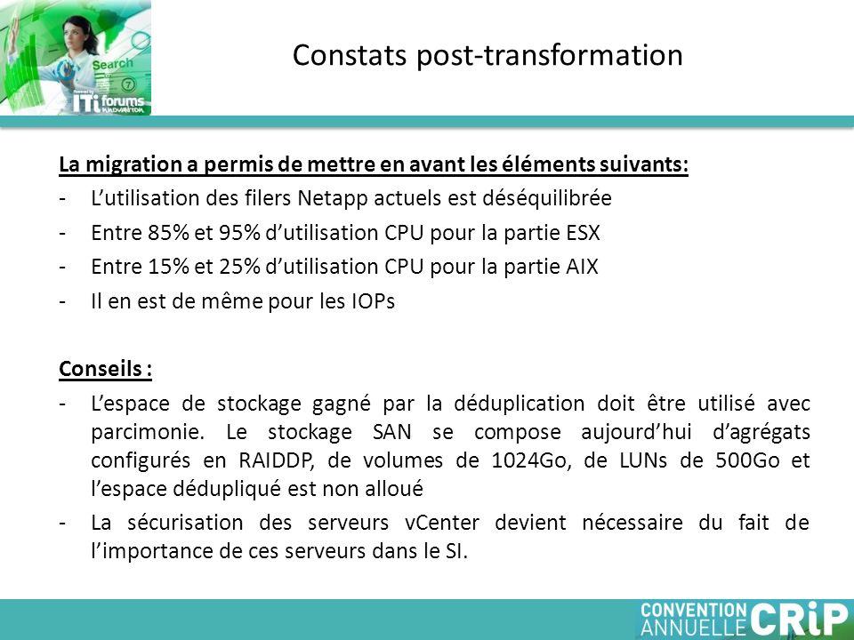 Constats post-transformation La migration a permis de mettre en avant les éléments suivants: -Lutilisation des filers Netapp actuels est déséquilibrée