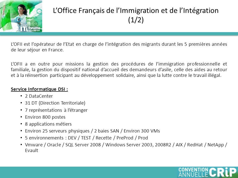 LOFII est lopérateur de lEtat en charge de lintégration des migrants durant les 5 premières années de leur séjour en France. LOFII a en outre pour mis