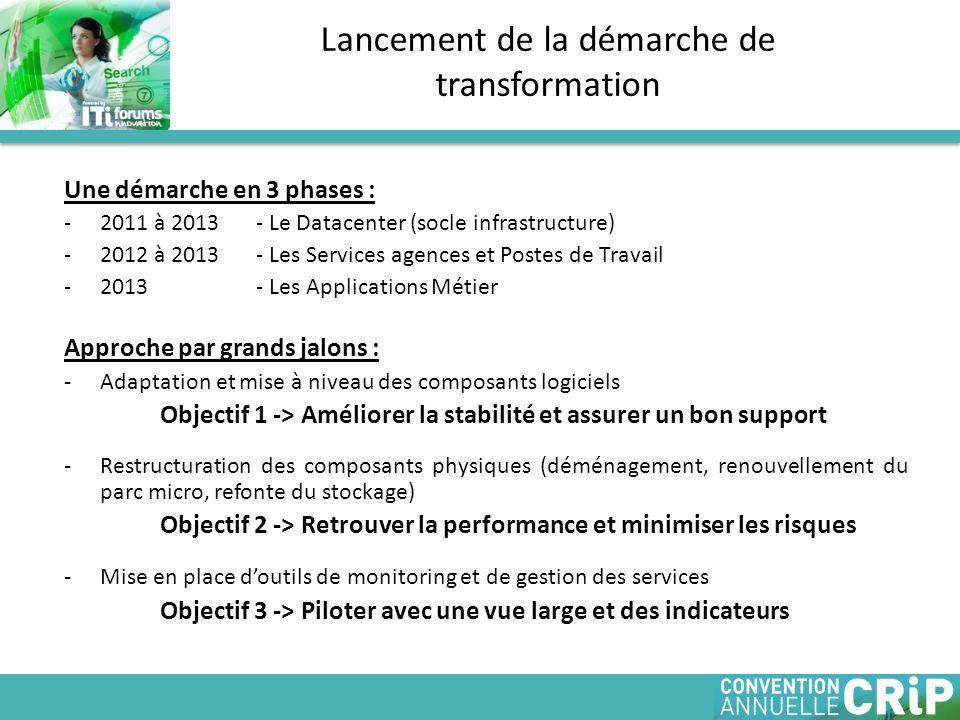 Une démarche en 3 phases : -2011 à 2013 - Le Datacenter (socle infrastructure) -2012 à 2013 - Les Services agences et Postes de Travail -2013 - Les Ap