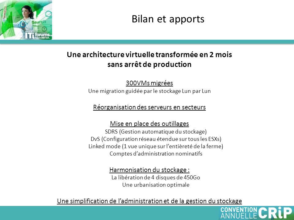 Bilan et apports Une architecture virtuelle transformée en 2 mois sans arrêt de production 300VMs migrées Une migration guidée par le stockage Lun par