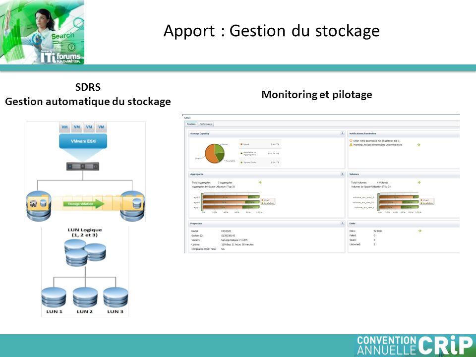 Apport : Gestion du stockage SDRS Gestion automatique du stockage Monitoring et pilotage