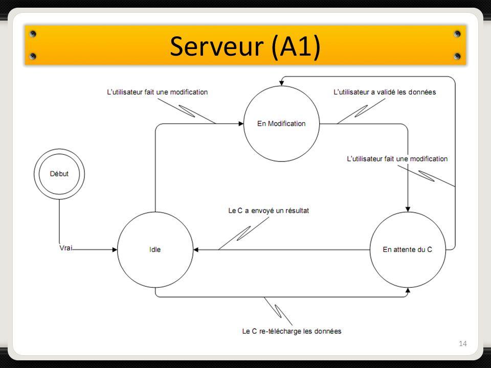 Serveur (A1) 14