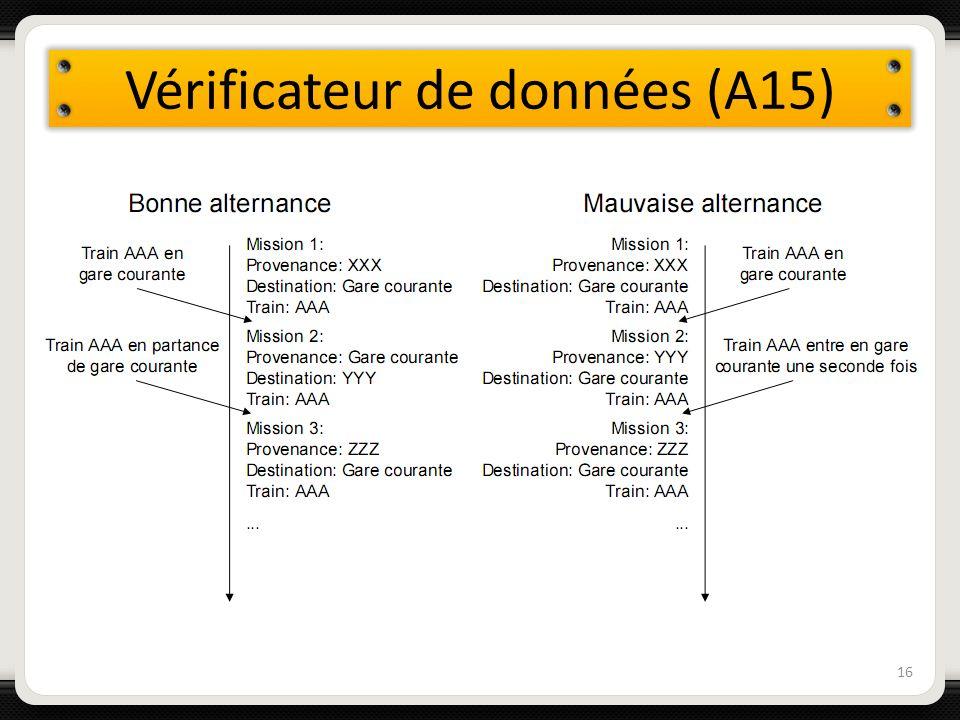 Vérificateur de données (A15) 16