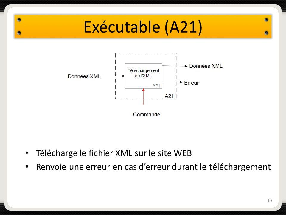 Exécutable (A21) 19 Télécharge le fichier XML sur le site WEB Renvoie une erreur en cas derreur durant le téléchargement