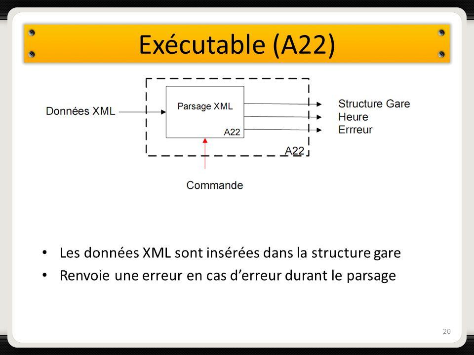 Exécutable (A22) 20 Les données XML sont insérées dans la structure gare Renvoie une erreur en cas derreur durant le parsage
