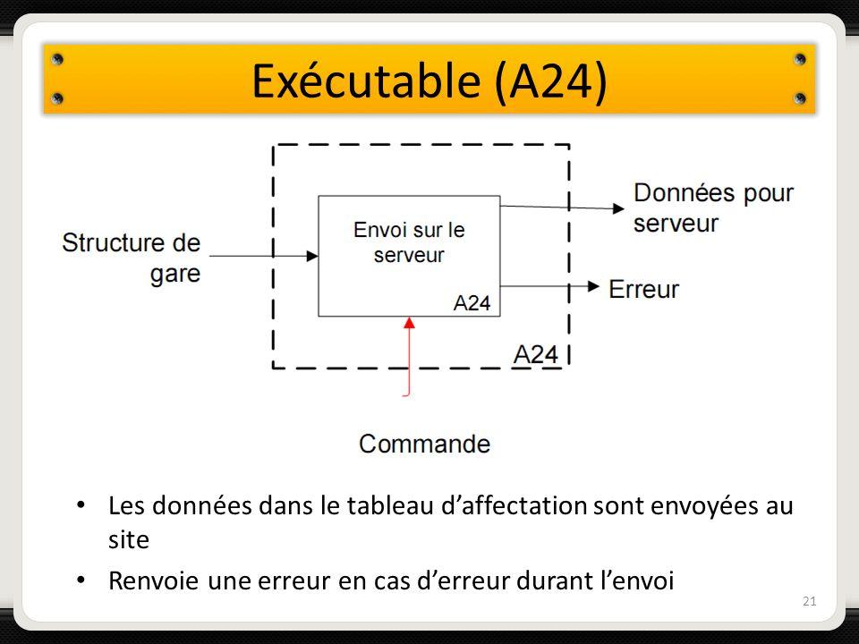 Exécutable (A24) 21 Les données dans le tableau daffectation sont envoyées au site Renvoie une erreur en cas derreur durant lenvoi
