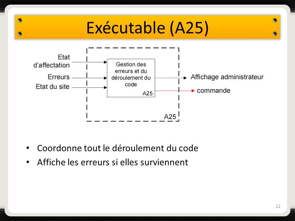 Exécutable (A25) 22 Coordonne tout le déroulement du code Affiche les erreurs si elles surviennent