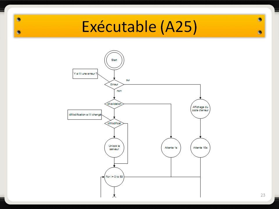 Exécutable (A25) 23