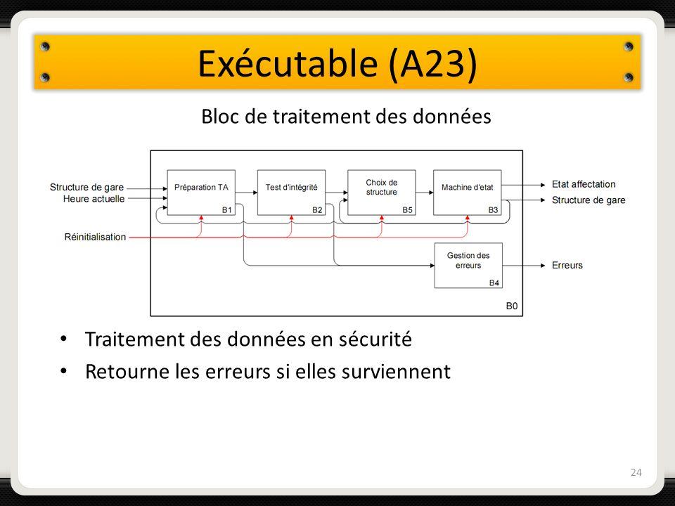 Exécutable (A23) 24 Traitement des données en sécurité Retourne les erreurs si elles surviennent Bloc de traitement des données