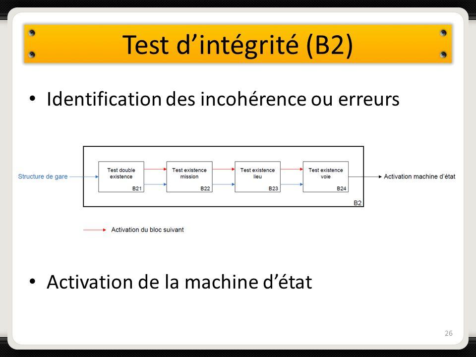 Test dintégrité (B2) Identification des incohérence ou erreurs Activation de la machine détat 26