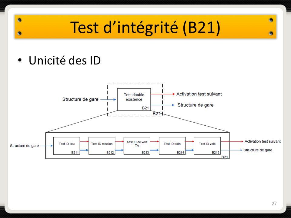 Test dintégrité (B21) 27 Unicité des ID