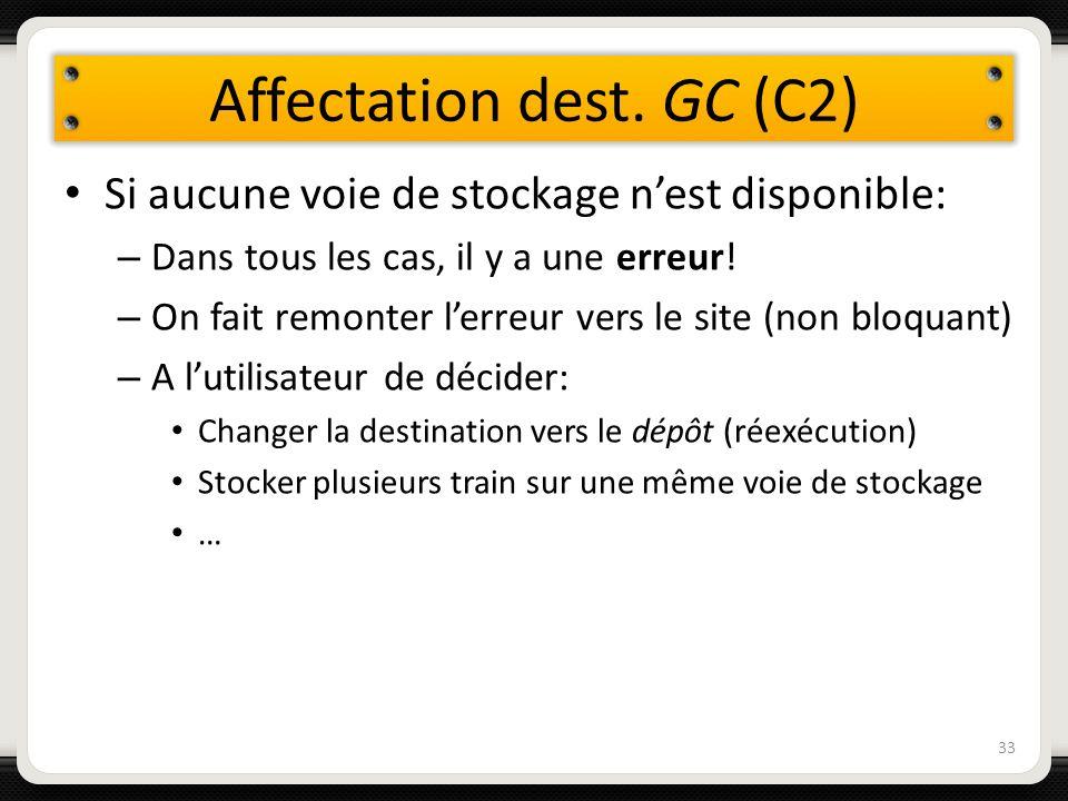 Affectation dest. GC (C2) 33 Si aucune voie de stockage nest disponible: – Dans tous les cas, il y a une erreur! – On fait remonter lerreur vers le si