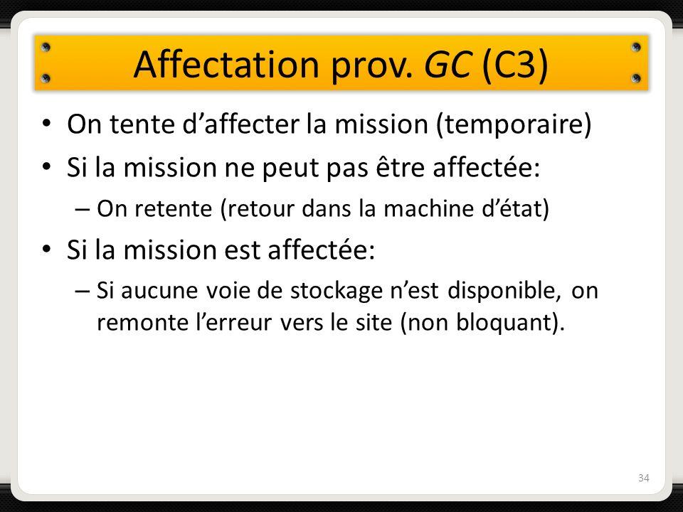 Affectation prov. GC (C3) 34 On tente daffecter la mission (temporaire) Si la mission ne peut pas être affectée: – On retente (retour dans la machine