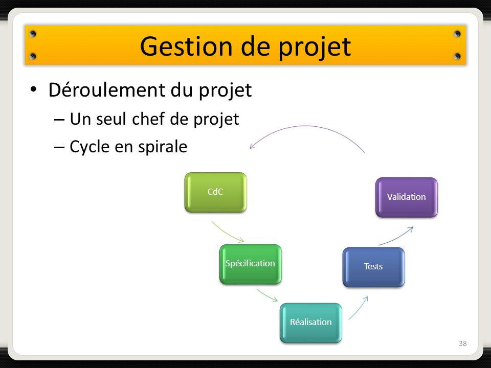 Gestion de projet Déroulement du projet – Un seul chef de projet – Cycle en spirale 38 CdCSpécificationRéalisationTestsValidation