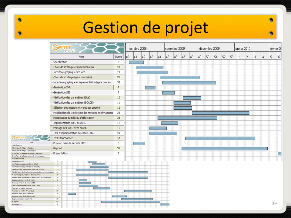 Gestion de projet 39