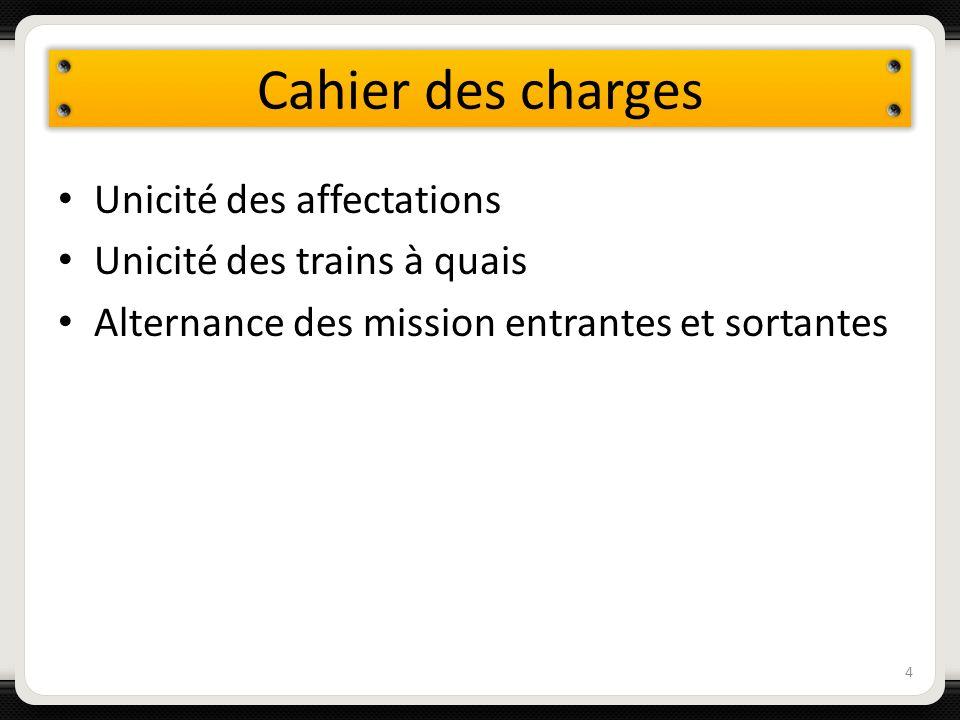 Unicité des affectations Unicité des trains à quais Alternance des mission entrantes et sortantes 4