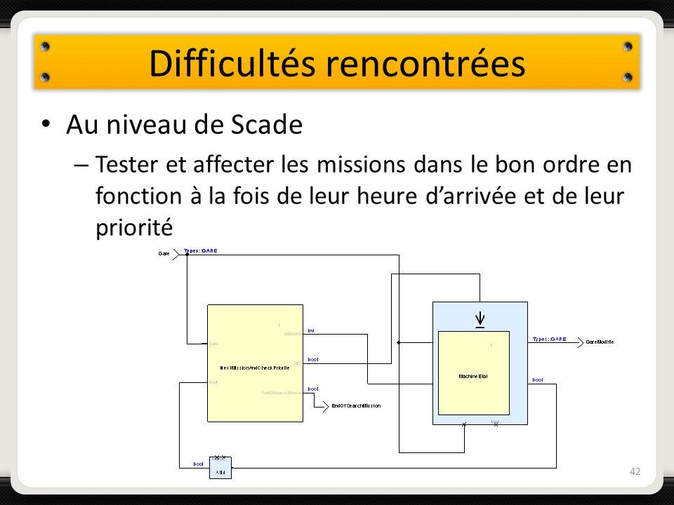 Difficultés rencontrées Au niveau de Scade – Tester et affecter les missions dans le bon ordre en fonction à la fois de leur heure darrivée et de leur