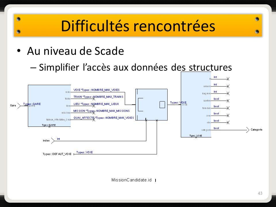 Difficultés rencontrées Au niveau de Scade – Simplifier laccès aux données des structures 43
