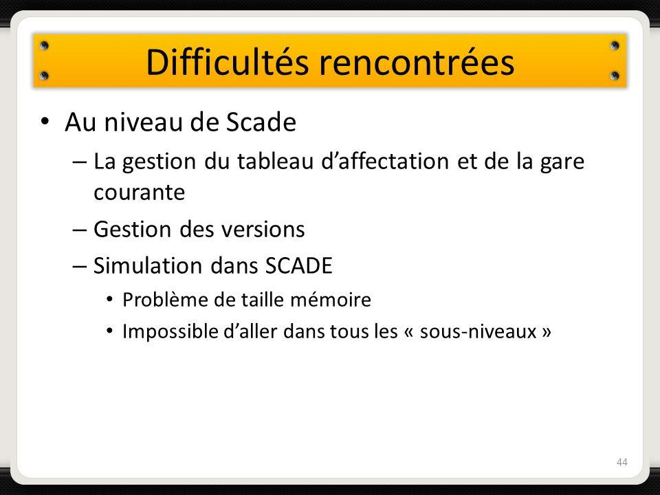 Difficultés rencontrées Au niveau de Scade – La gestion du tableau daffectation et de la gare courante – Gestion des versions – Simulation dans SCADE