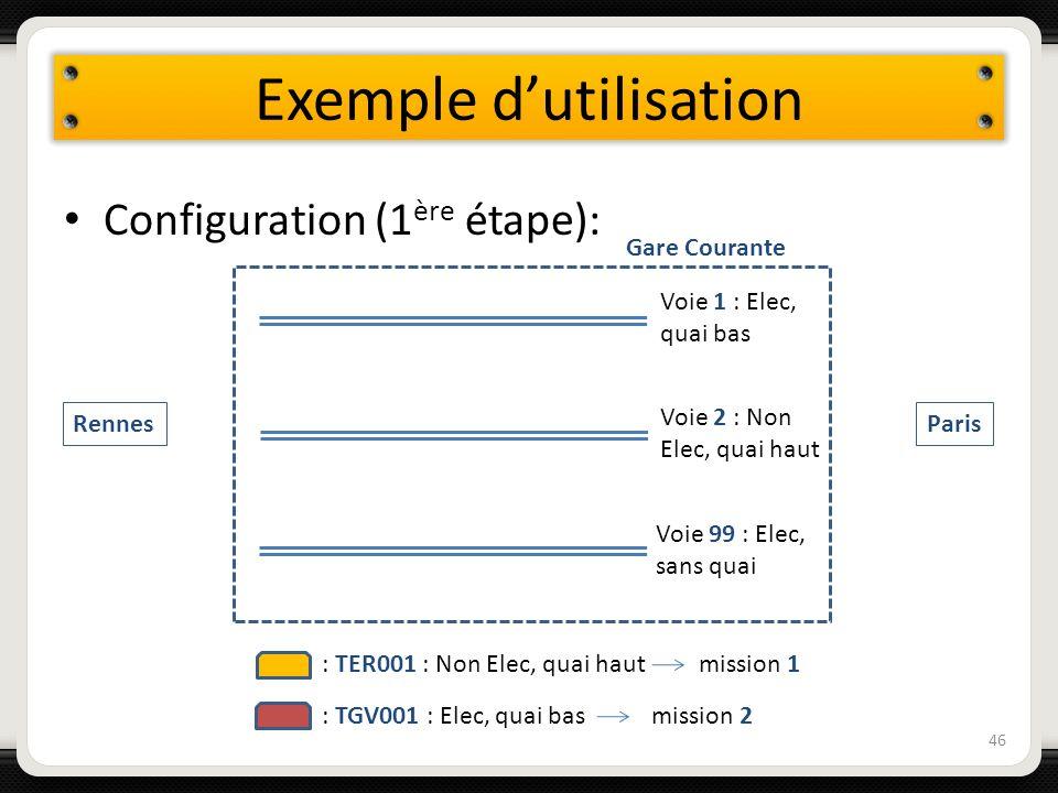 Exemple dutilisation Configuration (1 ère étape): 46 Voie 1 : Elec, quai bas Voie 2 : Non Elec, quai haut Voie 99 : Elec, sans quai Gare Courante Renn