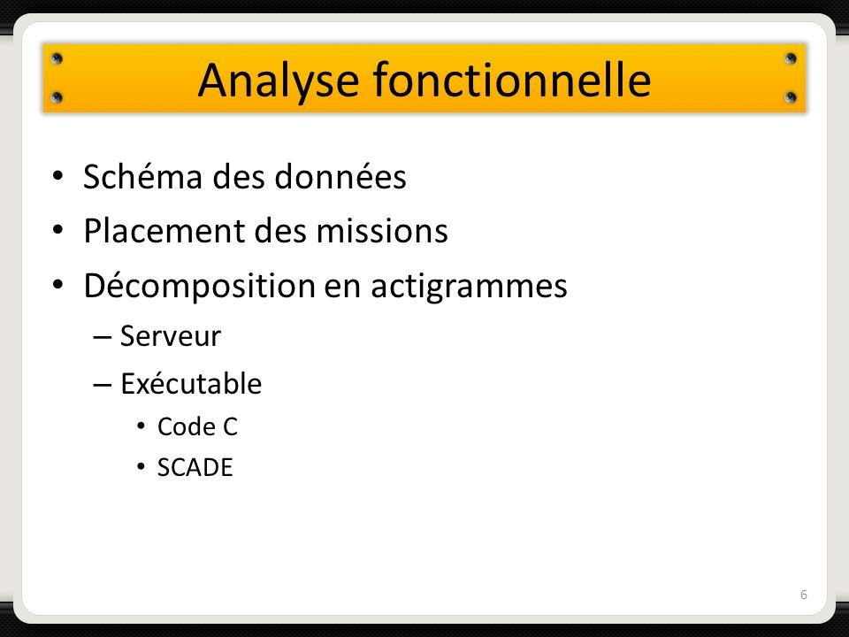 Analyse fonctionnelle Schéma des données Placement des missions Décomposition en actigrammes – Serveur – Exécutable Code C SCADE 6