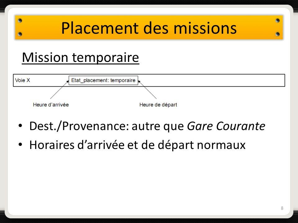 Placement des missions Dest./Provenance: autre que Gare Courante Horaires darrivée et de départ normaux 8 Mission temporaire