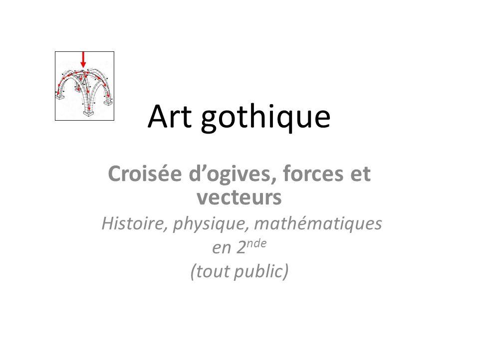 Art gothique Croisée dogives, forces et vecteurs Histoire, physique, mathématiques en 2 nde (tout public)