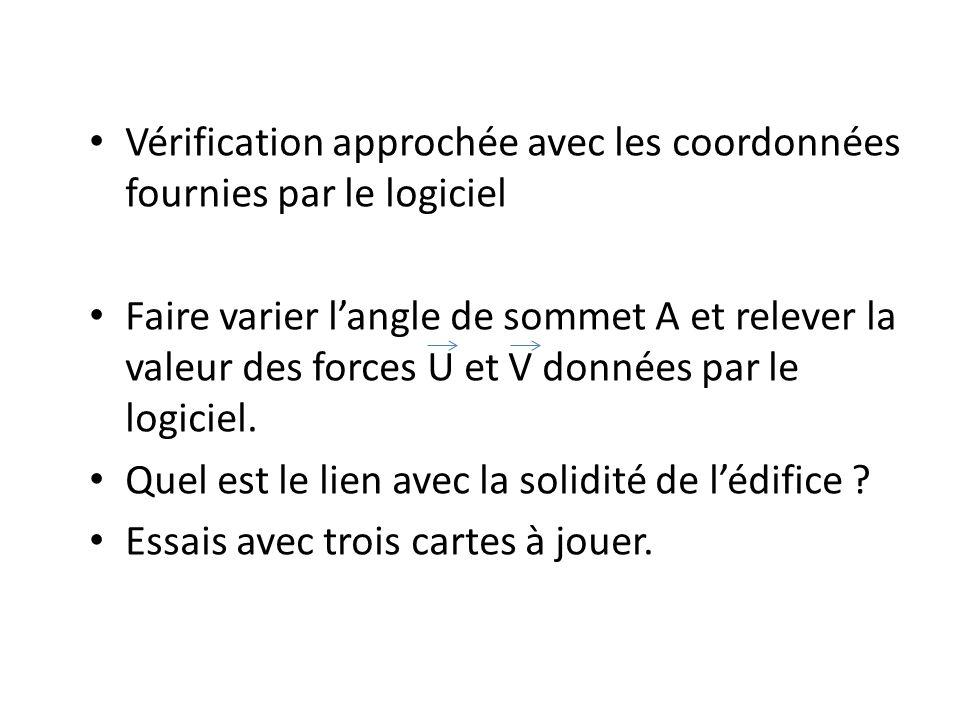 Vérification approchée avec les coordonnées fournies par le logiciel Faire varier langle de sommet A et relever la valeur des forces U et V données pa