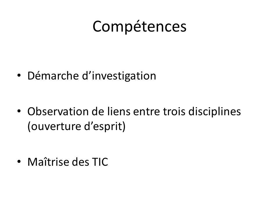 Compétences Démarche dinvestigation Observation de liens entre trois disciplines (ouverture desprit) Maîtrise des TIC